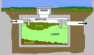 Septic tank diagram - Nitschke Liquid Waste